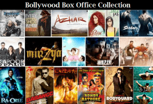 Bollywood Box Office Collection List 2019